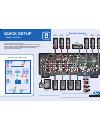 Integra DTR-40.1 Quick setup manual