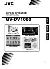 JVC VIDEO NAVIGATOR GV-DV1000 Before Using 26 pages