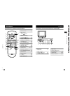 JVC AV-20N8 Remote Control Buttons Manual 1 pages